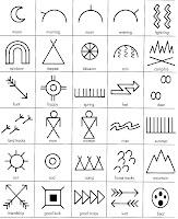 Cherokee Family Symbols http://www.pic2fly.com/Cherokee+Family+Symbols ...