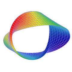 Laboratorio di geometria