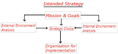 management srategy The difference between data management vs data strategy is almost in the definition of the two words think about your money if you're just managing it, you're sort of just getting by, but if you're thinking strategically, you're really thinking of future and trends and how to best manage it strategically.