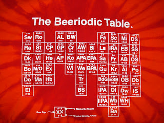 Beer Talk Today: Beeriodic Table T Shirt