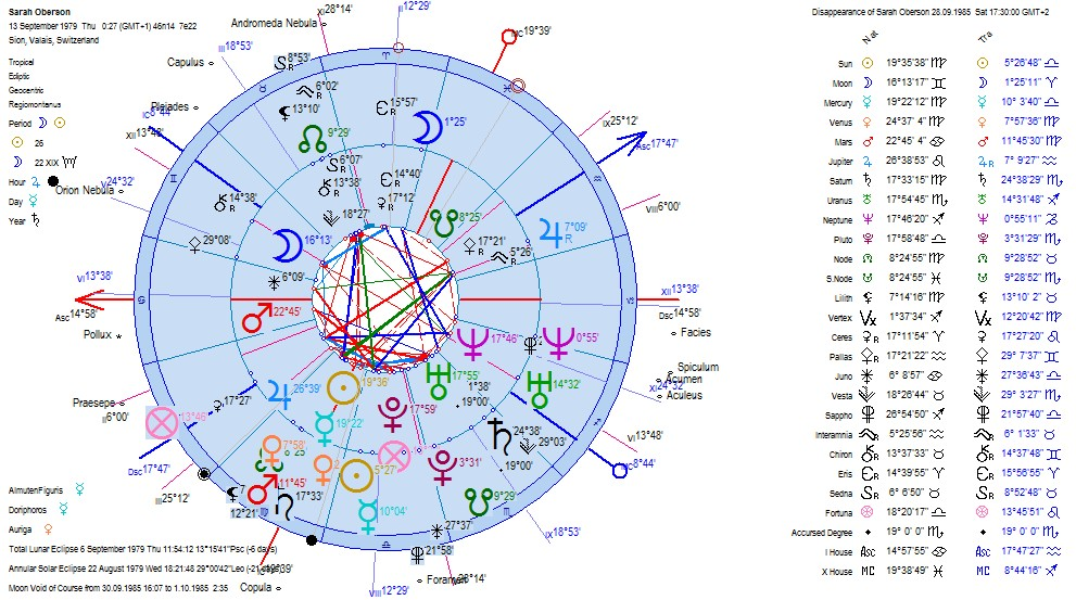 Astrology Horoscopes Of The Disappearance Of Sarah Oberson, A