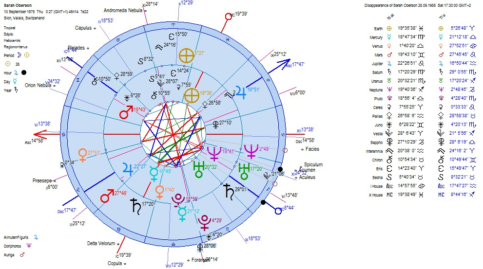 Astrology Horoscopes Of The Disappearance Of Sarah Oberson A Swiss