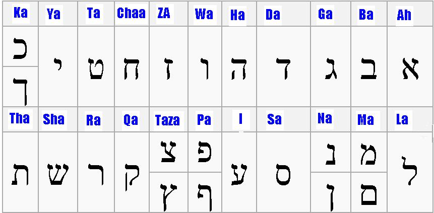 Assyrian Hebrew