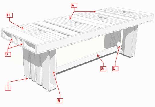 Comparte tus ecoideas mesa de palets for Muebles palets pdf