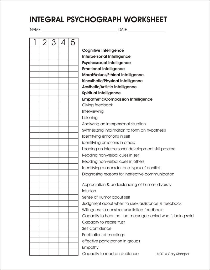 Uncategorized Empathy Worksheets integration worksheet by partial fractions lesson the integral warrior developmental lines and psychograph worksheet