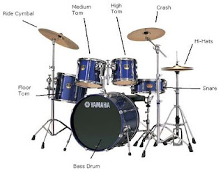 John O'Connell Music Production 08-09: Parts of the Drum Kit