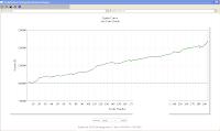 Esempi di trading intraday