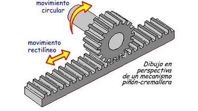 Engranaje cremallera