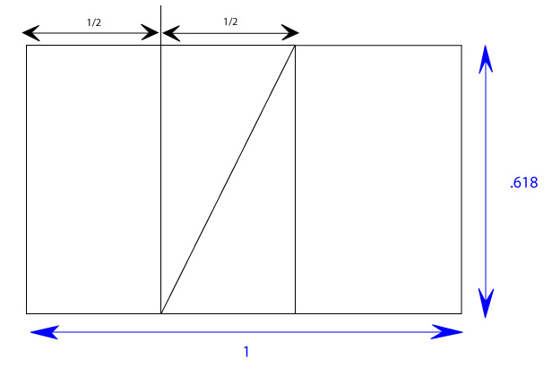 golden rectangle Golden rectangle - download as pdf file (pdf), text file (txt) or read online golden rectangle.