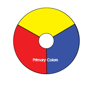 paint draw paint learn to draw introduction to the color wheel