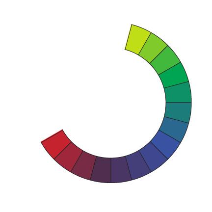 Color Analogous Split Complementary Composition