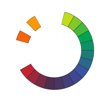 Paint draw paint learn to draw color analogous split for Analogous colors are