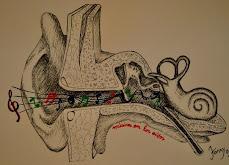 música en los oídos
