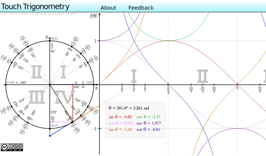 all about trigonometry Learn about trigonometry functions like sin, cos, and tan while you make a fun ios space game getting started: it's all about triangles it sounds like a mouthful, but trigonometry simply means.