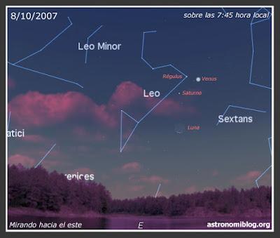 Panorámica día 8/10/2007. Saturno, Venus, la Luna y Régulus.