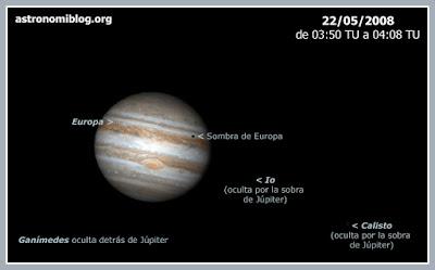 Júpiter y sus lunas el 22/05/2008