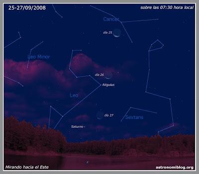 Panorama días 25-27/09/2008