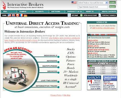 Interactive Brokers - Jací jsou?