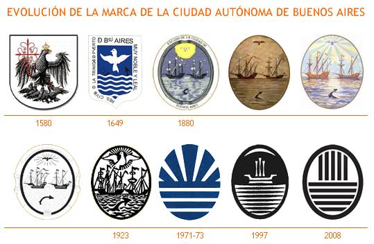 El dios sol en la Bandera Argentina Marca-ba2