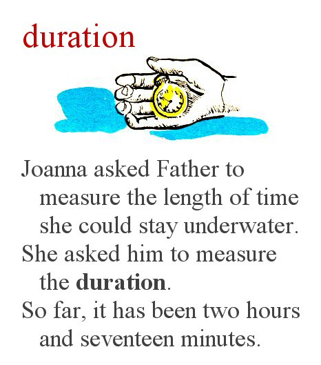 Todayu0027s Word Is Duration