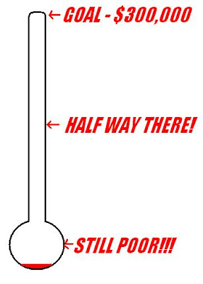 donation thermometer template
