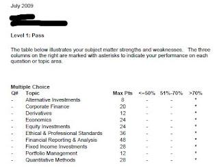 cfa level 1 corporate finance schweser pdf