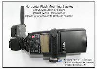 PJ1001: Horizontal Flash Mounting Bracket with PW Flex Attached