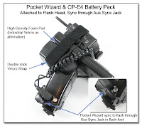 AS1021: Pocket Wizard & CP-E4 Battery Pack Attached to Flash Head, Sync through Aux Sync Jack