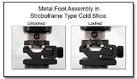 Metal Foot Assembly Set in Stroboframe Type of Cold Shoe: Unlocked and Locked Views