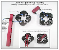 Dual FourSquare Setup Assembly