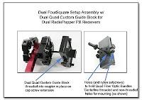 Dual FourSquare Setup Assembly