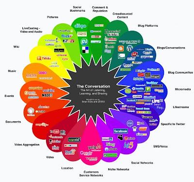 Carte services sociaux