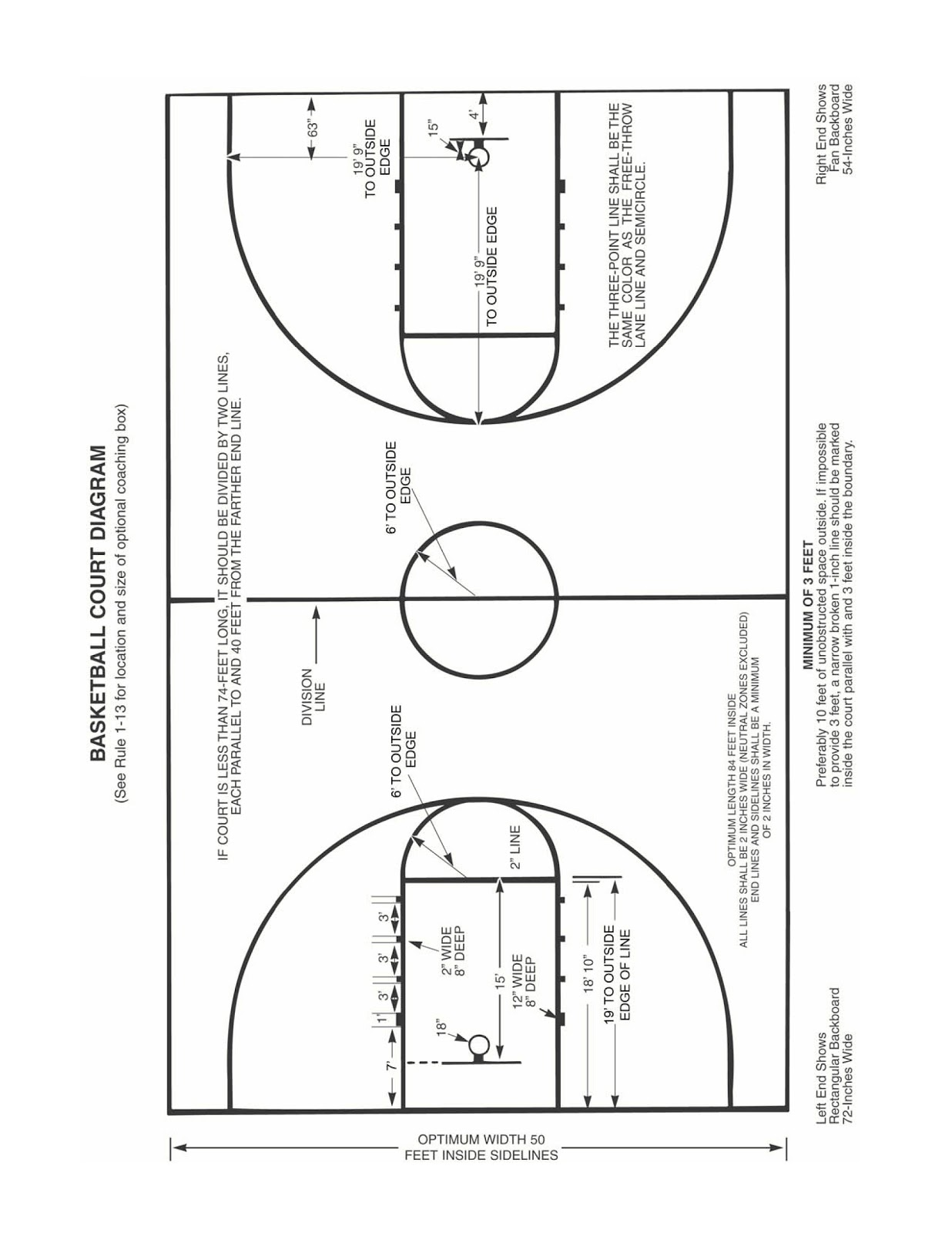 MV Hawks Basketball: Chapter 3 - The Flight of the Muse TC 30– MV ...
