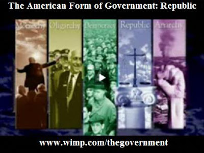 Forms+of+government
