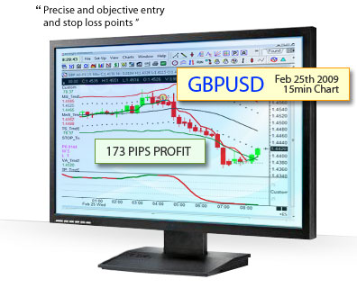 Capital required for forex trading