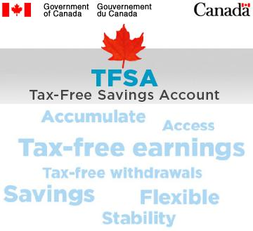 TFSA Hidden Charges More Costly Than The Benefits ...
