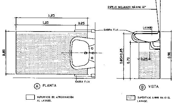 Diseno De Un Baño Para Discapacitados: 85 m de altura; con un espejo a 0,90 m de altura, inclinado 10º