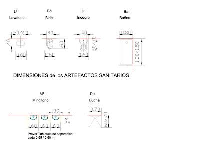 Instalaciones sanitarias abril 2011 for Dimensiones minimas bano