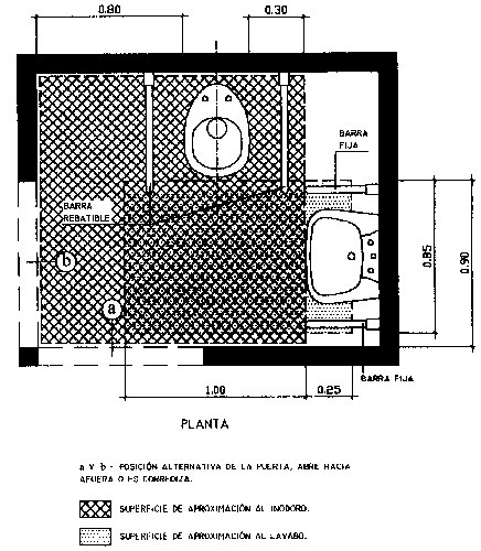 Tamano Baño Minusvalidos:Instalaciones Sanitarias: Baños discapacitados 2