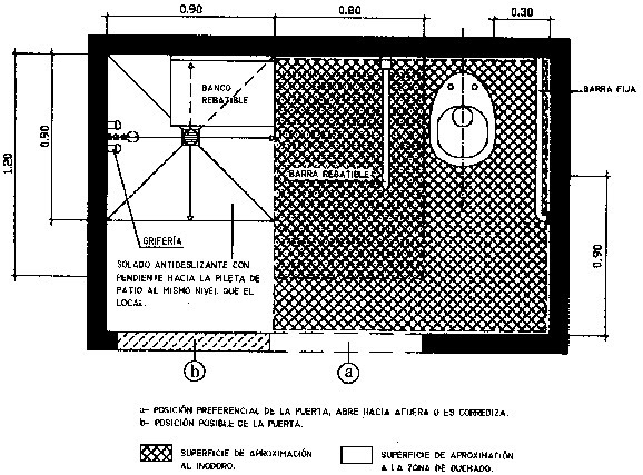 Baño Discapacitados Dimensiones:Instalaciones Sanitarias: Baños discapacitados 2