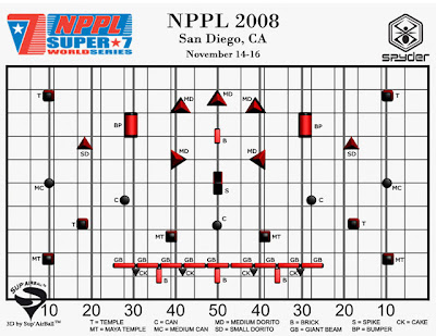 Spyder Paintball Field NPPL 2008 Houston