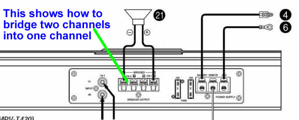 Channel amp wiring diagram