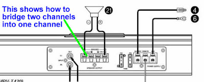 2 channel amp wiring diagram 2 image wiring diagram 4 channel amp wiring diagram 4 auto wiring diagram schematic on 2 channel amp wiring diagram