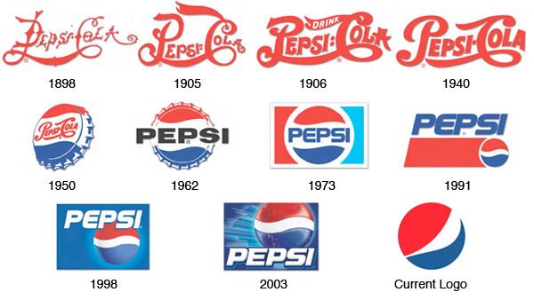 graficas de marcas: