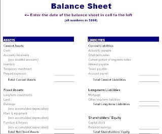 Word 2013 Balance Sheet