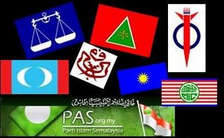Parti² Politik Dalam Malaysia