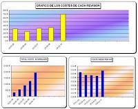 Plantillas y modelos Excel para el cálculo económico y empresarial