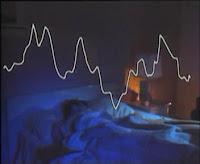 Uykunun Üçüncü Aşaması