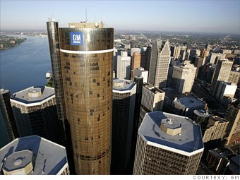 World Most Admired Companies