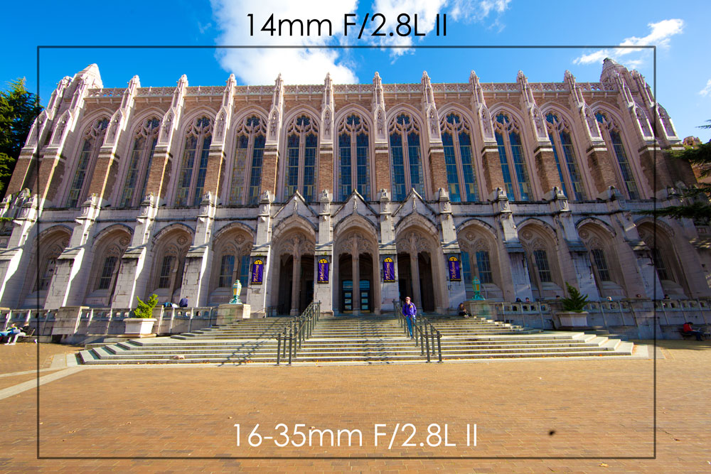 14mm f/2.8L II vs. 16mm f/2.8L II